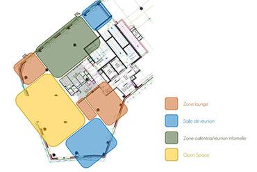 conception d'aménagement de bureau zoning